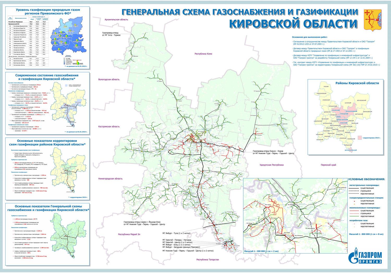 график газификации в калужской области